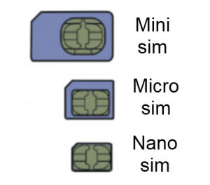 differents-types-de-sim